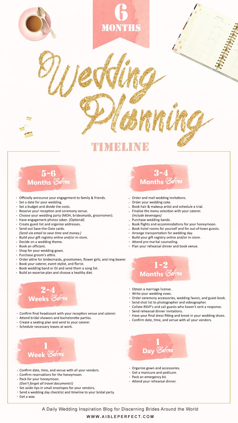 Daftar List Persiapan Wedding Atau Pernikahan Persiapan Pernikahan
